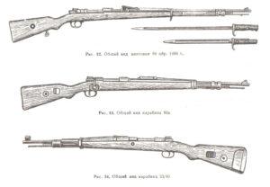 классический Mauser 98, Mauser 98k и G 33/40